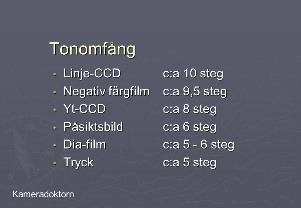 Kameradoktorn Tonomfång Linje-CCD c:a 10 steg Linje-CCD c:a 10 steg Negativ färgfilm c:a 9,5 steg Negativ färgfilm c:a 9,5 steg Yt-CCD c:a 8 steg Yt-C