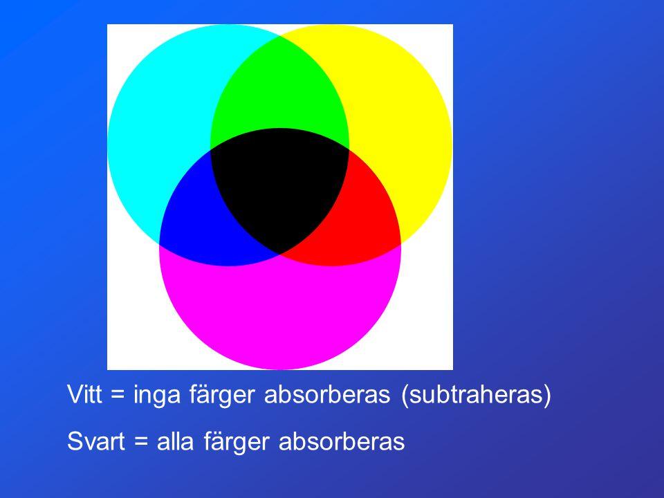 Vitt = inga färger absorberas (subtraheras) Svart = alla färger absorberas