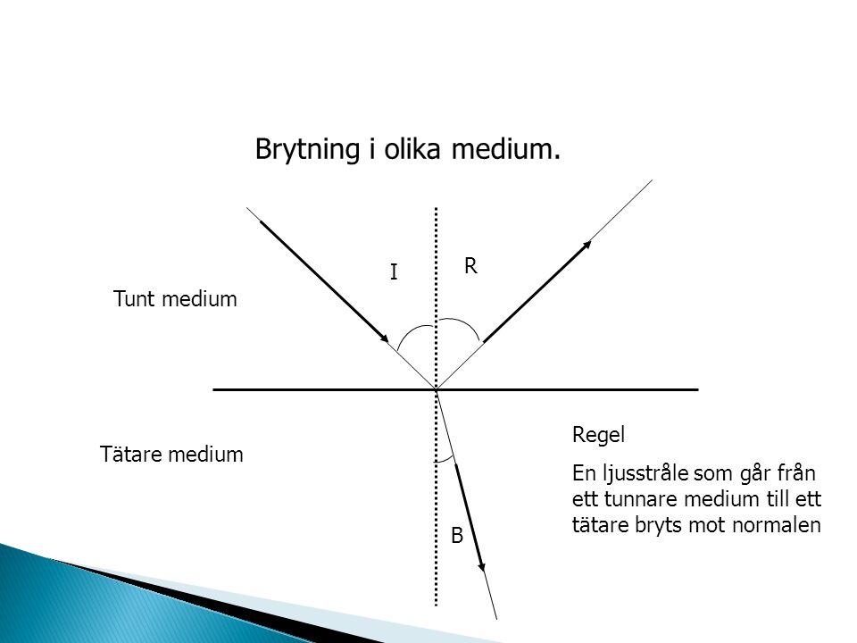 Brytning i olika medium. I R B Tunt medium Tätare medium Regel En ljusstråle som går från ett tunnare medium till ett tätare bryts mot normalen