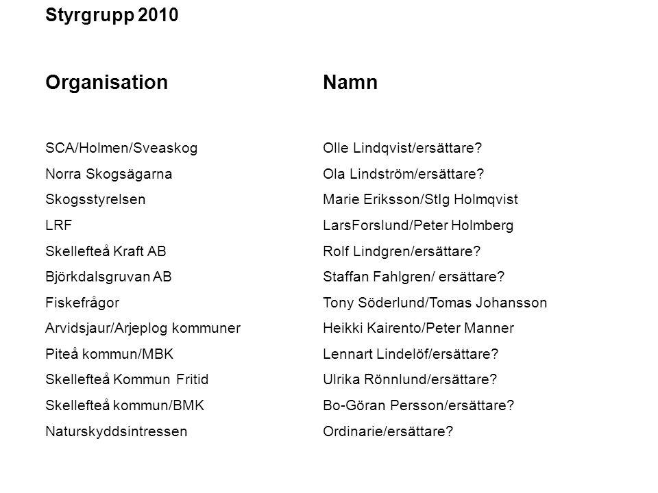 Styrgrupp 2010 OrganisationNamn SCA/Holmen/SveaskogOlle Lindqvist/ersättare.