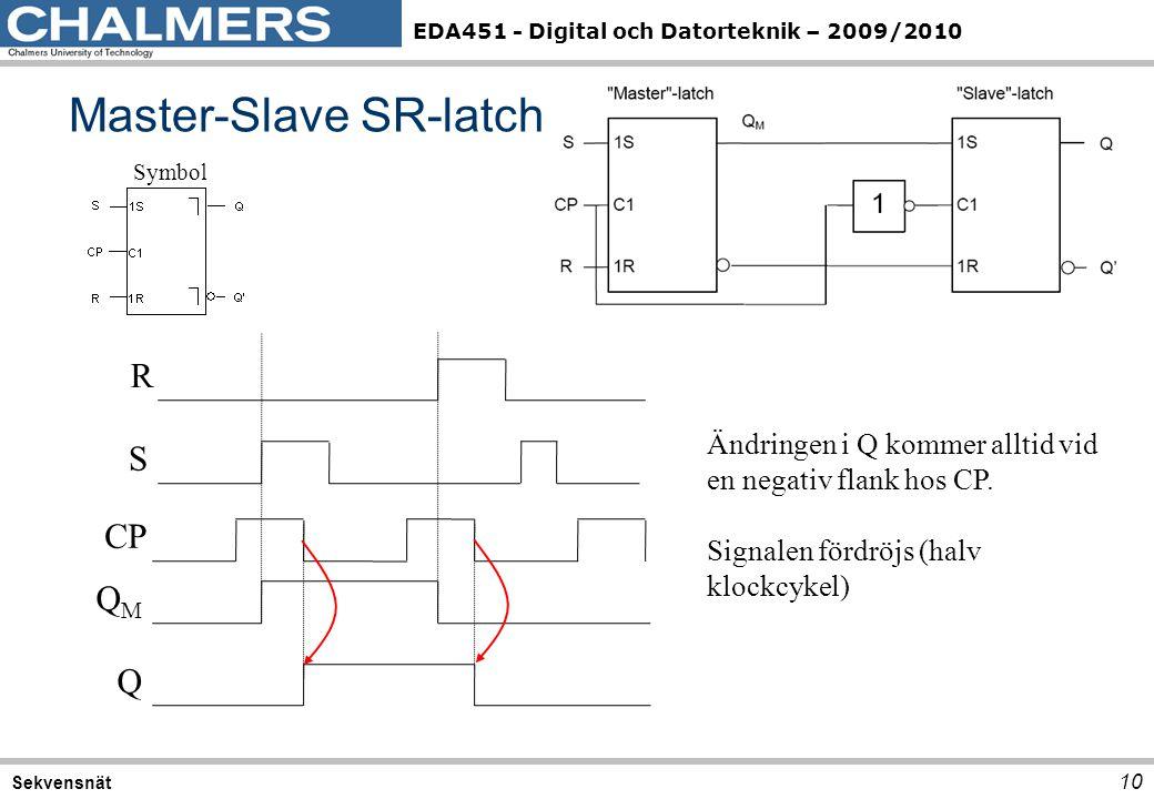 EDA451 - Digital och Datorteknik – 2009/2010 Master-Slave SR-latch 10 Sekvensnät Q CP S R QMQM Ändringen i Q kommer alltid vid en negativ flank hos CP