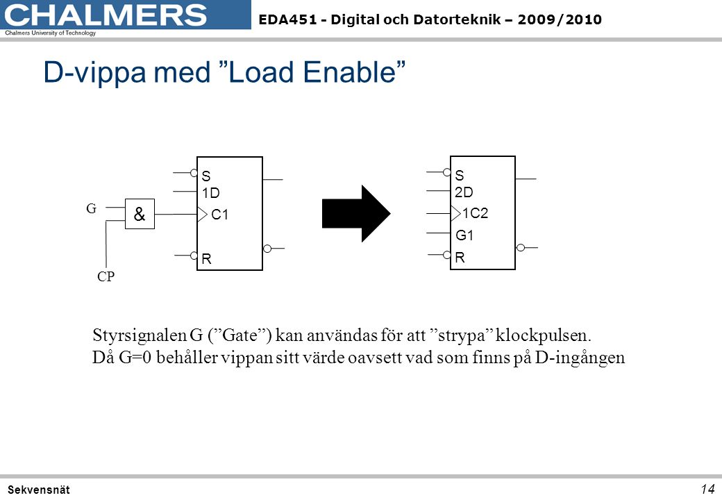 """EDA451 - Digital och Datorteknik – 2009/2010 D-vippa med """"Load Enable"""" 14 Sekvensnät 1D C1 S R G & CP 2D 1C2 S R G1 Styrsignalen G (""""Gate"""") kan använd"""