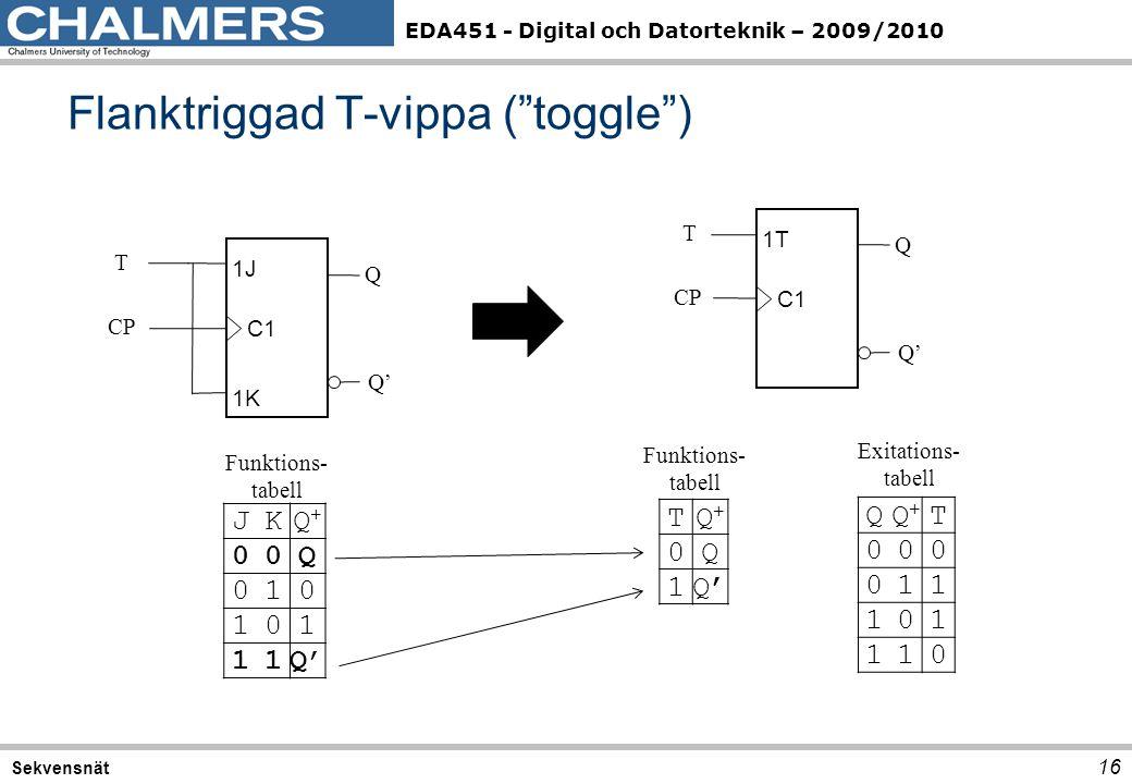 """EDA451 - Digital och Datorteknik – 2009/2010 Flanktriggad T-vippa (""""toggle"""") 16 Sekvensnät JKQ+Q+ 00Q 010 101 11Q' Funktions- tabell C1 1J 1K CP Q Q'"""