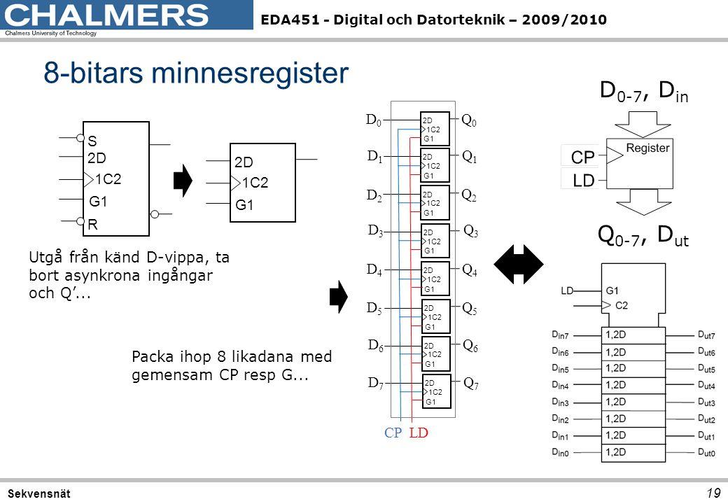 EDA451 - Digital och Datorteknik – 2009/2010 8-bitars minnesregister 19 Sekvensnät 2D 1C2 S R G1 2D 1C2 G1 Utgå från känd D-vippa, ta bort asynkrona i