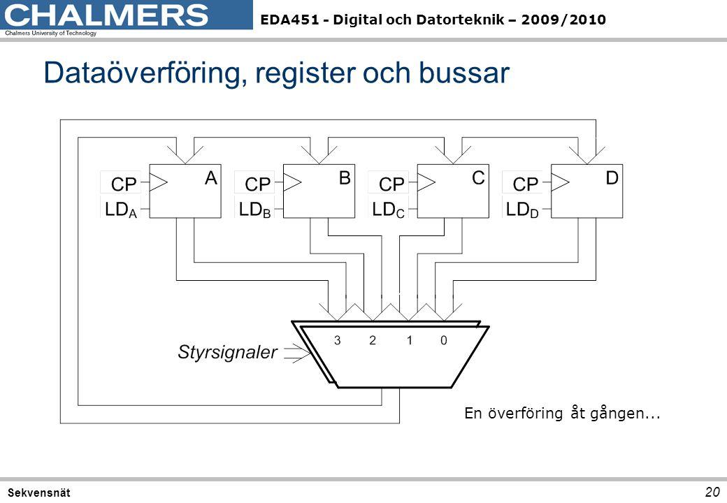EDA451 - Digital och Datorteknik – 2009/2010 Dataöverföring, register och bussar 20 Sekvensnät En överföring åt gången...