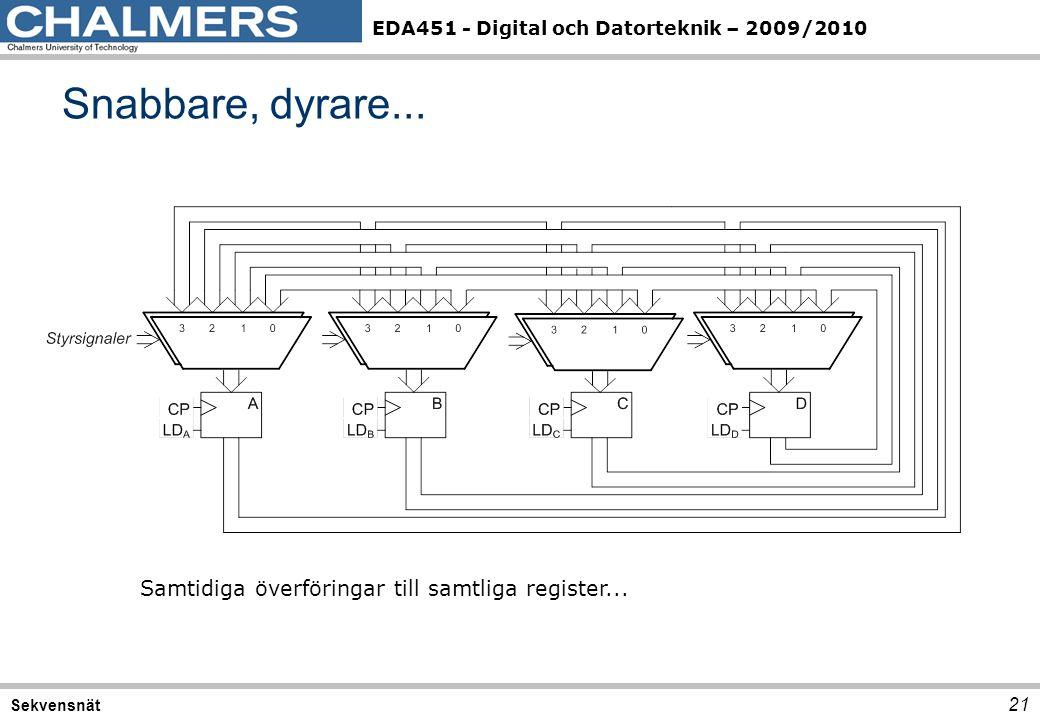 EDA451 - Digital och Datorteknik – 2009/2010 Snabbare, dyrare... 21 Sekvensnät Samtidiga överföringar till samtliga register...