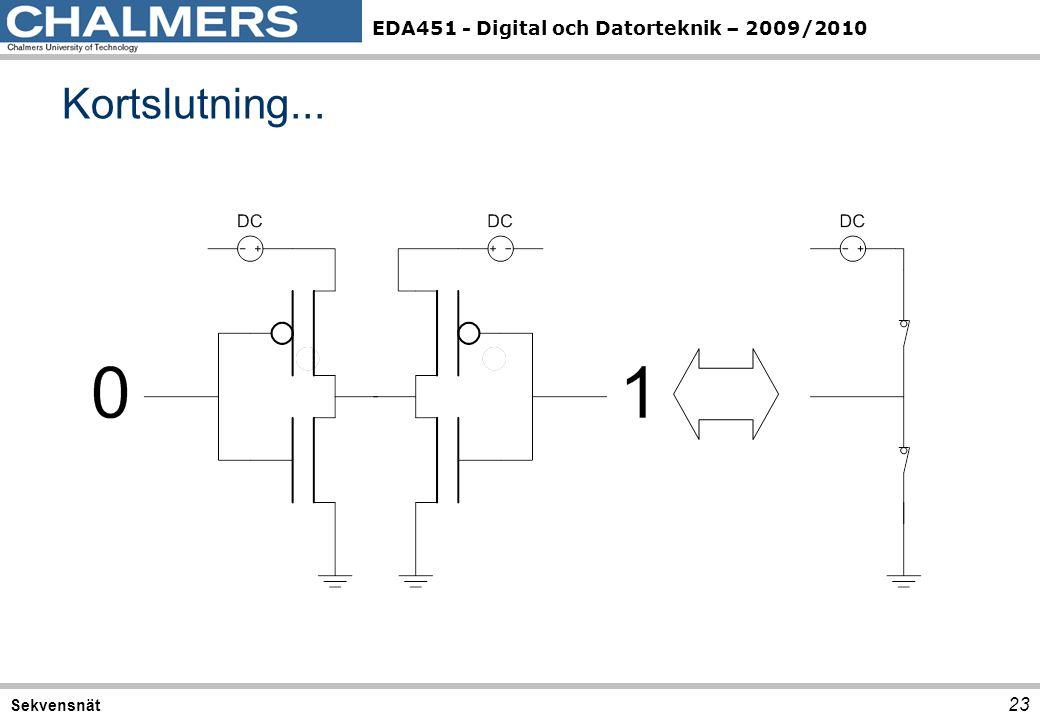 EDA451 - Digital och Datorteknik – 2009/2010 Kortslutning... 23 Sekvensnät