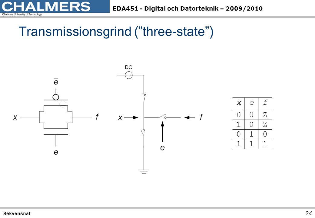 "EDA451 - Digital och Datorteknik – 2009/2010 Transmissionsgrind (""three-state"") 24 Sekvensnät xef 00Z 10Z 010 111"