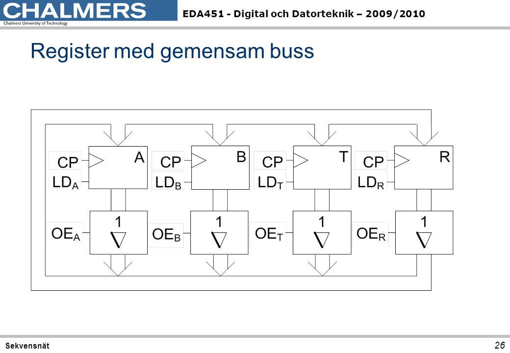 EDA451 - Digital och Datorteknik – 2009/2010 Register med gemensam buss 26 Sekvensnät