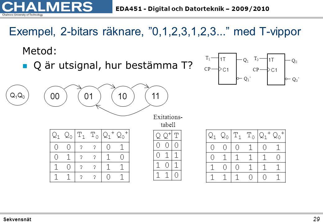 """EDA451 - Digital och Datorteknik – 2009/2010 Exempel, 2-bitars räknare, """"0,1,2,3,1,2,3..."""" med T-vippor 29 Sekvensnät C1 1T CP Q1Q1 Q1'Q1' T1T1 C1 1T"""