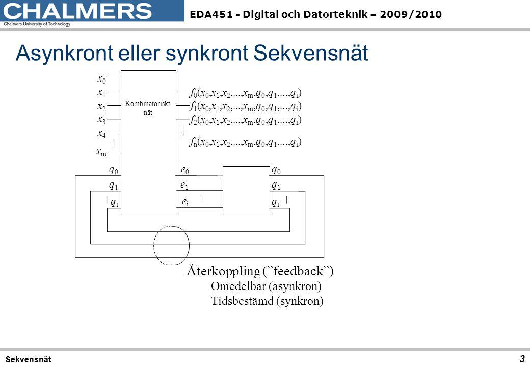 EDA451 - Digital och Datorteknik – 2009/2010 3 Sekvensnät 3 Asynkront eller synkront Sekvensnät Kombinatoriskt nät f 0 (x 0,x 1,x 2,...,x m,q 0,q 1,..