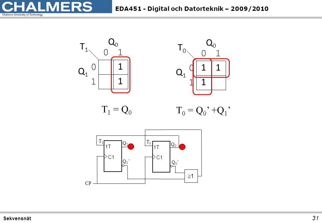 EDA451 - Digital och Datorteknik – 2009/2010 31 Sekvensnät 1 1 0 01 1 Q1Q1 Q0Q0 T1T1 11 1 0 01 1 Q1Q1 Q0Q0 T0T0 T 1 = Q 0 T 0 = Q 0 ' +Q 1 ' C1 1T Q1Q
