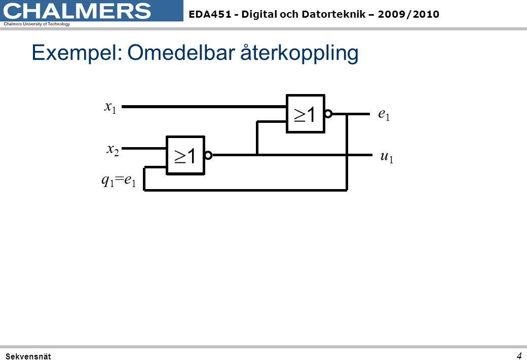 EDA451 - Digital och Datorteknik – 2009/2010 Exempel: Omedelbar återkoppling 4 Sekvensnät x1x1 x2x2 e1e1 u1u1 q1=e1q1=e1
