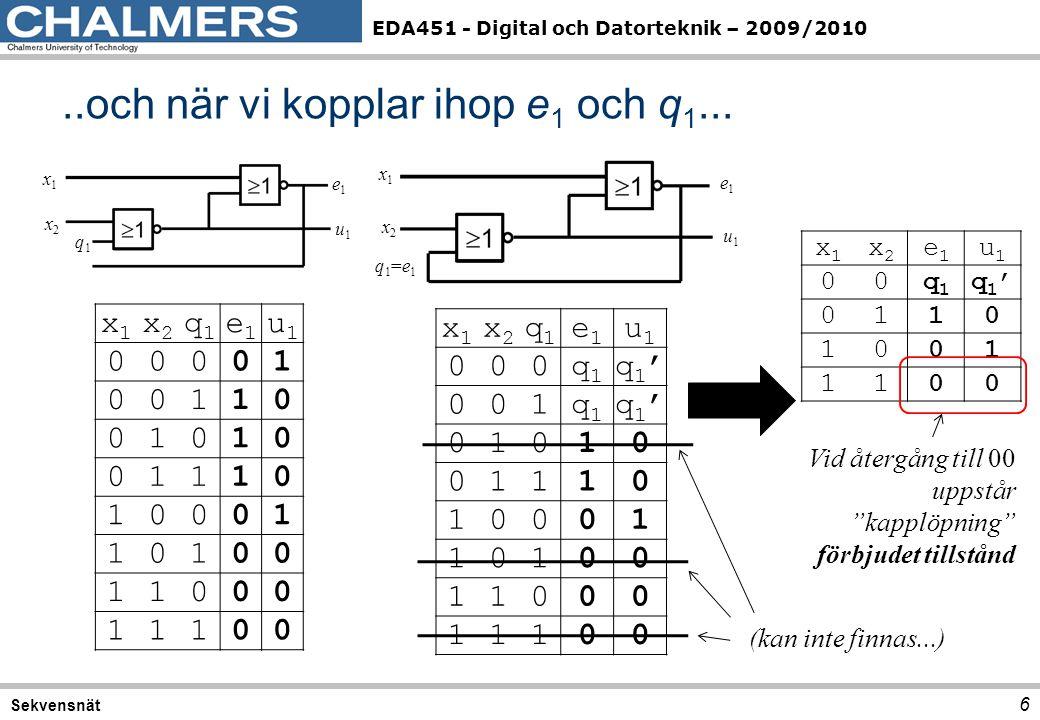 EDA451 - Digital och Datorteknik – 2009/2010..och när vi kopplar ihop e 1 och q 1... 6 Sekvensnät x1x1 x2x2 e1e1 u1u1 q1=e1q1=e1 x1x1 x2x2 q1q1 e1e1 u