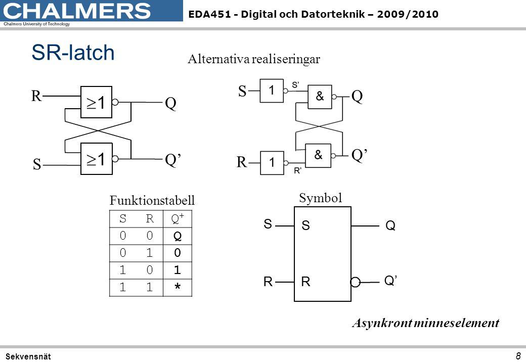 EDA451 - Digital och Datorteknik – 2009/2010 SR-latch 8 Sekvensnät SRQ+Q+ 00Q 010 101 11* S R Q Q' R S Q Alternativa realiseringar Funktionstabell Sym