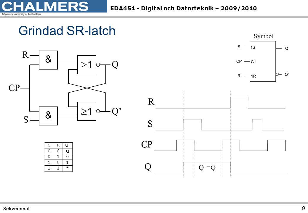 EDA451 - Digital och Datorteknik – 2009/2010 Grindad SR-latch 9 Sekvensnät R S CP Q Q' Symbol SRQ+Q+ 00Q 010 101 11* Q CP S R Q + =Q