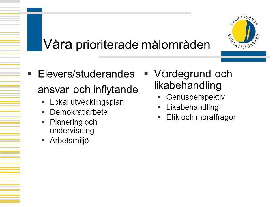 Våra prioriterade målområden  Elevers/studerandes ansvar och inflytande  Lokal utvecklingsplan  Demokratiarbete  Planering och undervisning  Arbe