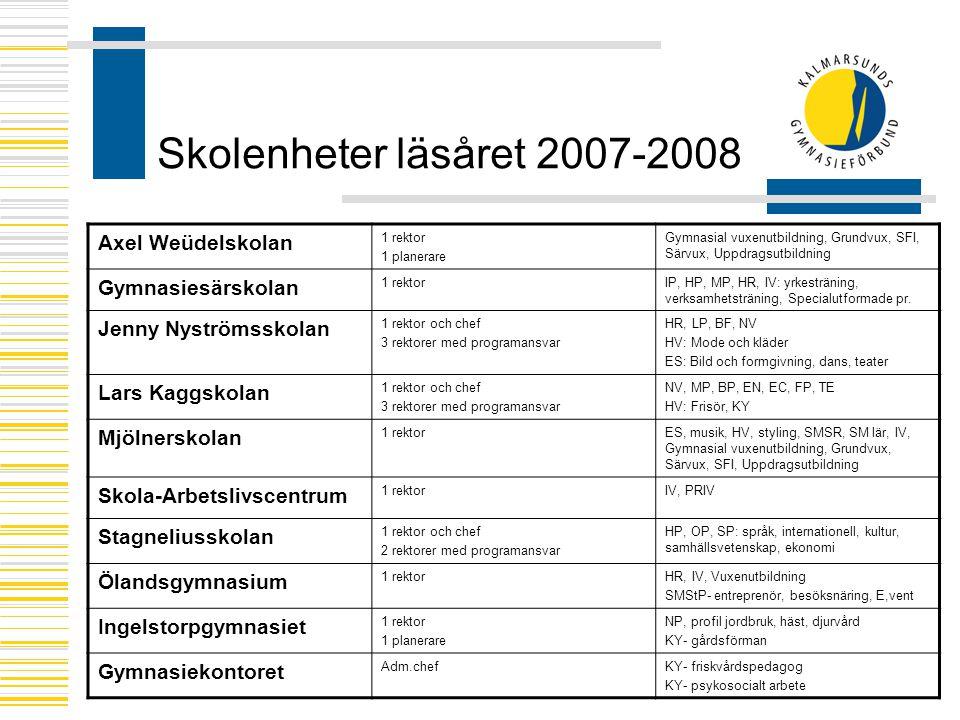 Skolenheter läsåret 2007-2008 Axel Weüdelskolan 1 rektor 1 planerare Gymnasial vuxenutbildning, Grundvux, SFI, Särvux, Uppdragsutbildning Gymnasiesärs