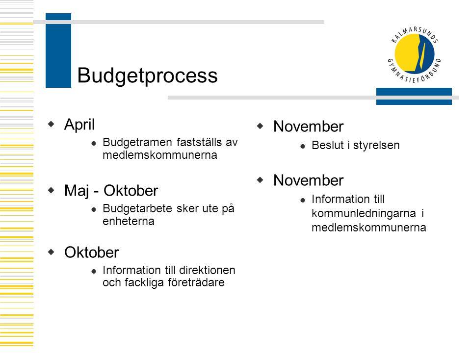 Budgetprocess  April Budgetramen fastställs av medlemskommunerna  Maj - Oktober Budgetarbete sker ute på enheterna  Oktober Information till direktionen och fackliga företrädare  November Beslut i styrelsen  November Information till kommunledningarna i medlemskommunerna