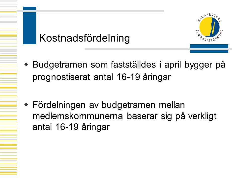 Kostnadsfördelning  Budgetramen som fastställdes i april bygger på prognostiserat antal 16-19 åringar  Fördelningen av budgetramen mellan medlemskommunerna baserar sig på verkligt antal 16-19 åringar