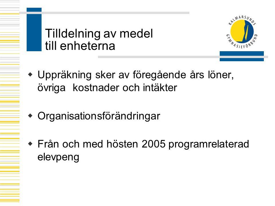 Tilldelning av medel till enheterna  Uppräkning sker av föregående års löner, övriga kostnader och intäkter  Organisationsförändringar  Från och med hösten 2005 programrelaterad elevpeng