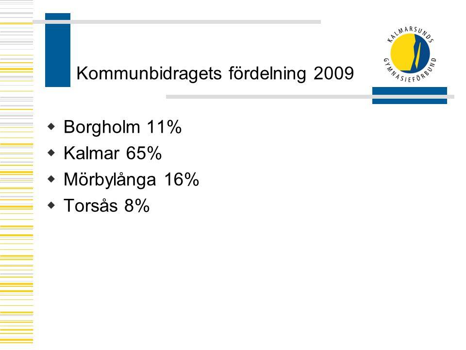 Kommunbidragets fördelning 2009  Borgholm 11%  Kalmar 65%  Mörbylånga 16%  Torsås 8%