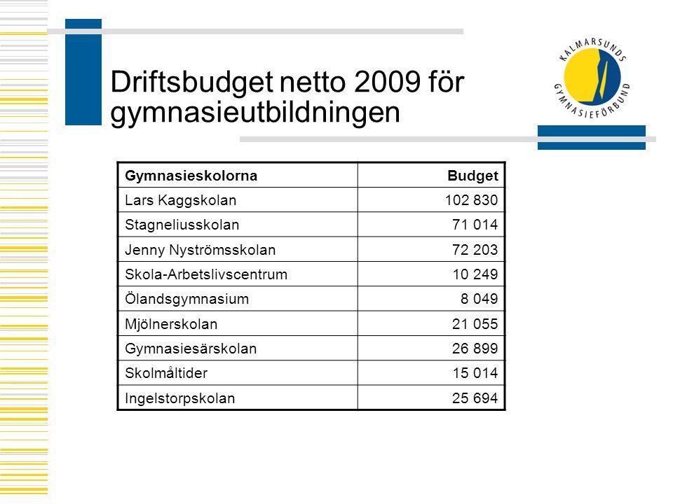 Driftsbudget netto 2009 för gymnasieutbildningen GymnasieskolornaBudget Lars Kaggskolan102 830 Stagneliusskolan71 014 Jenny Nyströmsskolan72 203 Skola