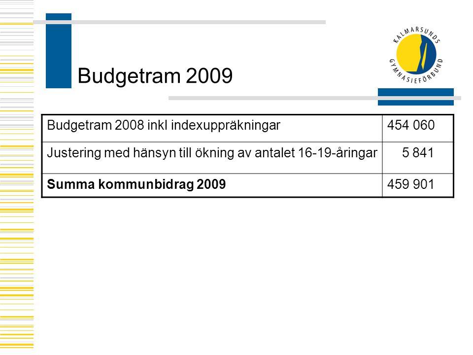 Budgetram 2009 Budgetram 2008 inkl indexuppräkningar454 060 Justering med hänsyn till ökning av antalet 16-19-åringar 5 841 Summa kommunbidrag 2009459 901