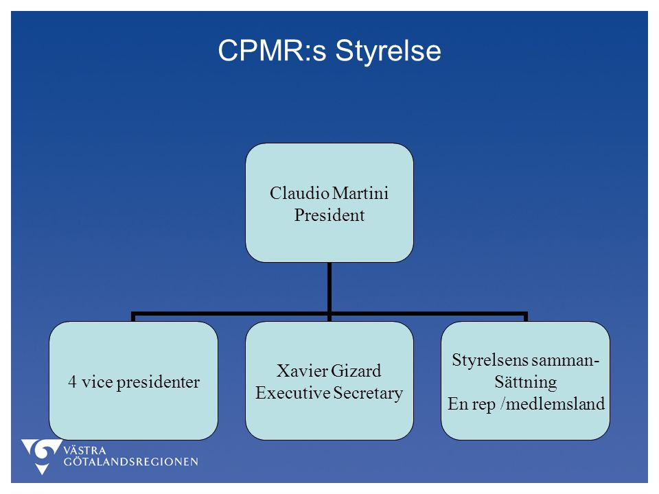 CPMR:s Styrelse