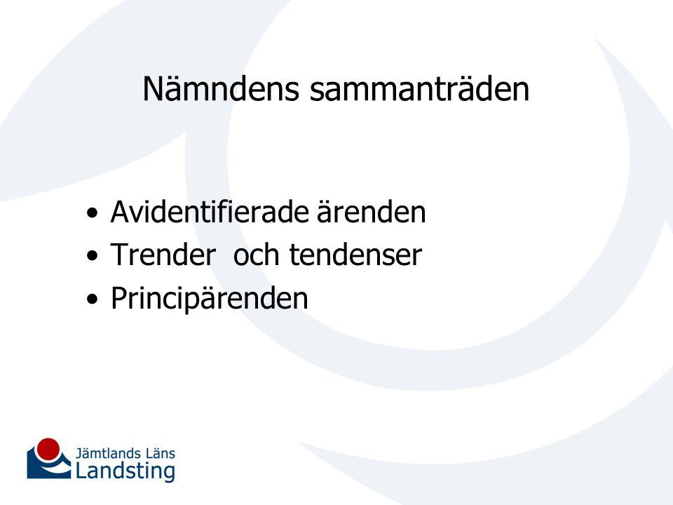 Nämndens sammanträden Avidentifierade ärenden Trender och tendenser Principärenden