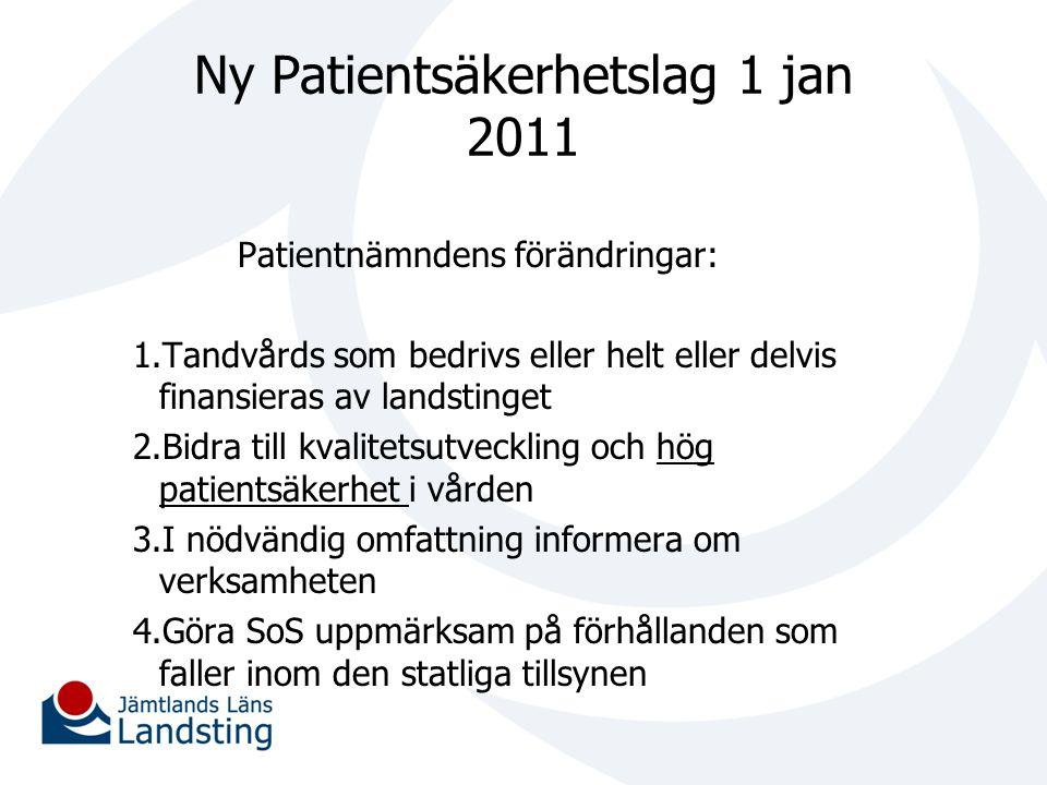 Ny Patientsäkerhetslag 1 jan 2011 Patientnämndens förändringar: 1.Tandvårds som bedrivs eller helt eller delvis finansieras av landstinget 2.Bidra til