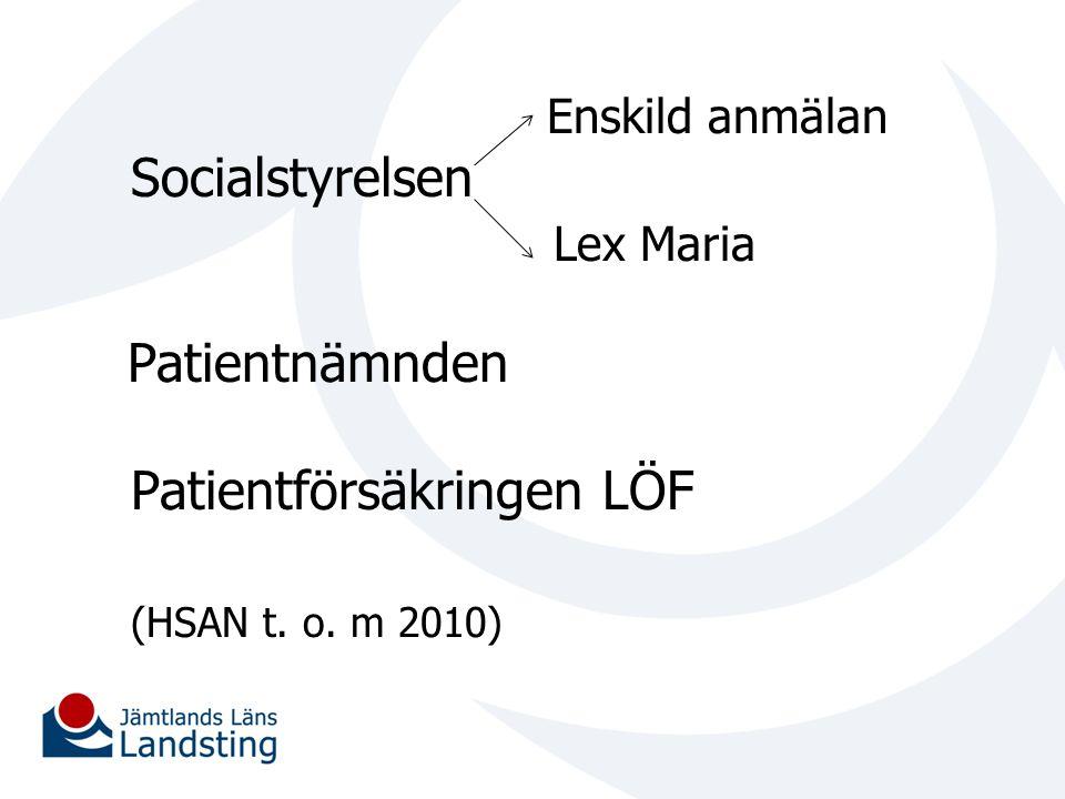 Enskild anmälan Socialstyrelsen Lex Maria Patientnämnden Patientförsäkringen LÖF (HSAN t. o. m 2010)