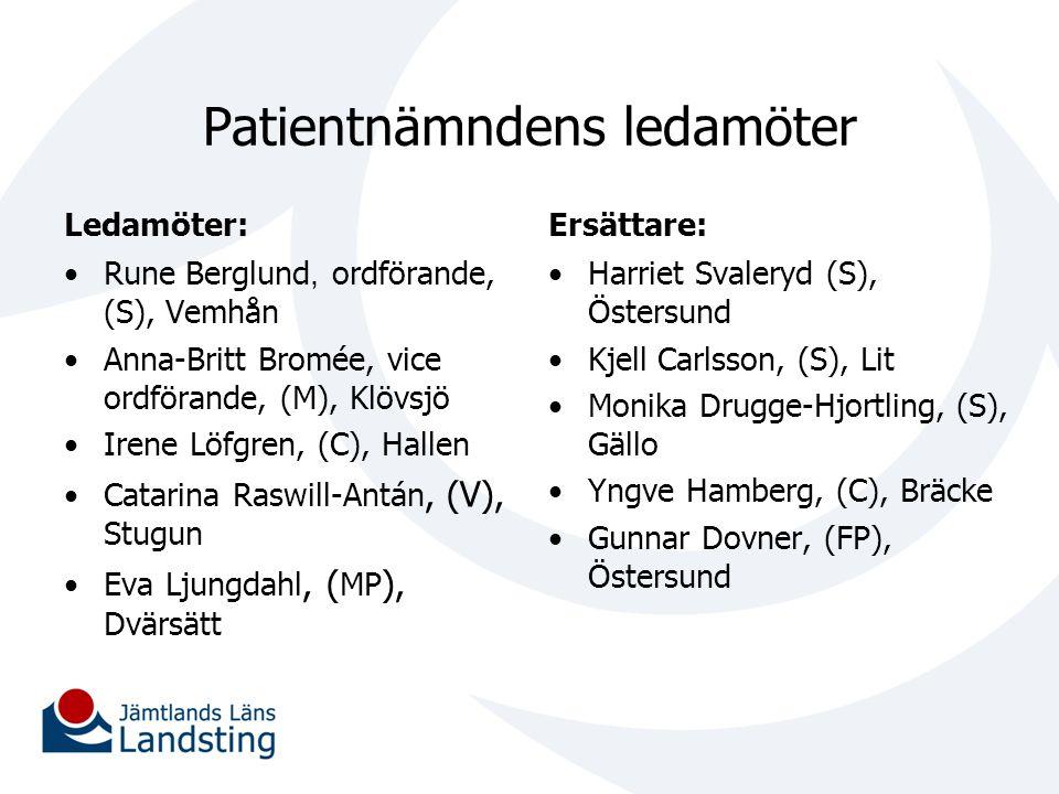 Patientnämndens ledamöter Ledamöter: Rune Berglund, ordförande, (S), Vemhån Anna-Britt Bromée, vice ordförande, (M), Klövsjö Irene Löfgren, (C), Halle