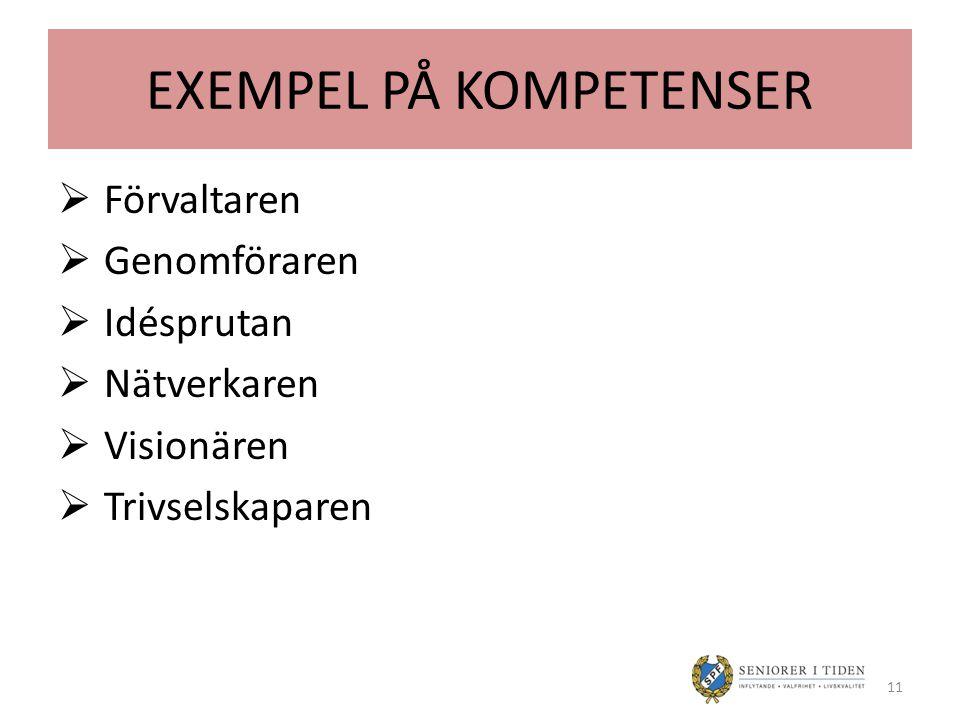 EXEMPEL PÅ KOMPETENSER  Förvaltaren  Genomföraren  Idésprutan  Nätverkaren  Visionären  Trivselskaparen 11