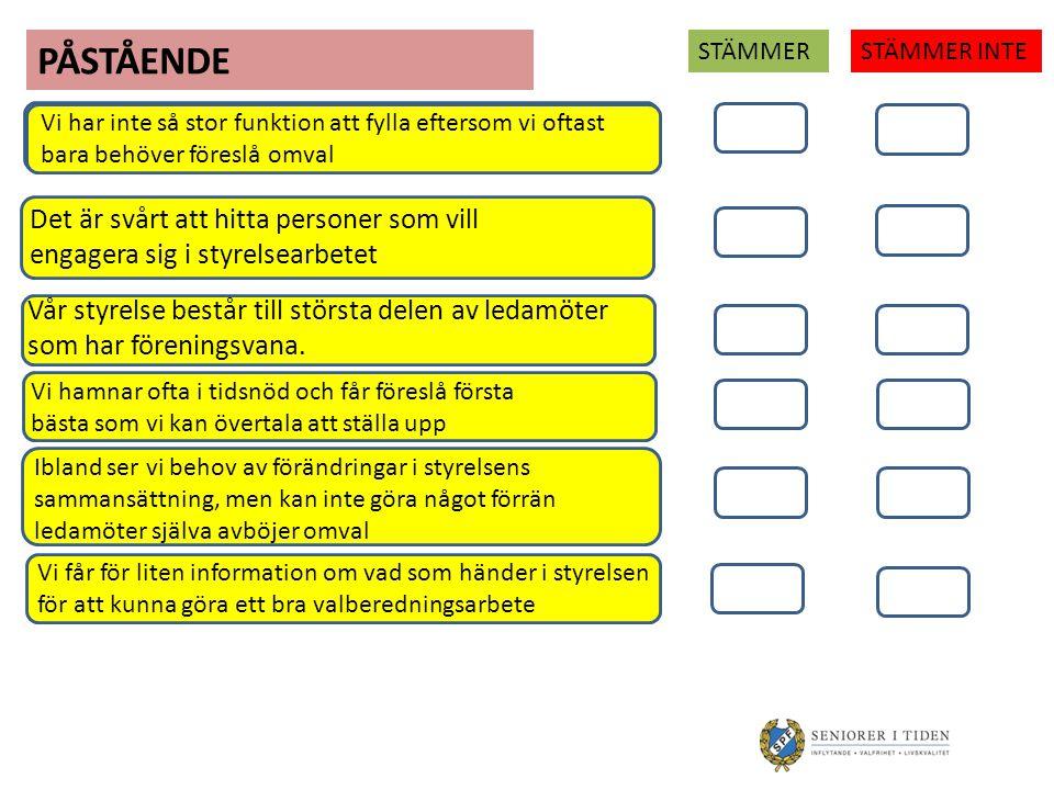 Ur stadgarna för SPF § 2 Ändamål Föreningen har till uppgift att inom sitt verksamhetsområde främja SPF, Sveriges Pensionärsförbunds ändamål genom att aktivt verka för att ansluta personer som enligt § 3 kan erhålla medlemskap inom ramen för de ändamål som angetts för förbundet tillvarata medlemmarnas/pensionärernas intressen på det lokala planet informera medlemmarna i frågor som berör dem verka för gemenskap, trygghet och trivsel bland medlemmarna i övrigt bedriva verksamhet som främjar förståelse och solidaritet mellan generationerna.
