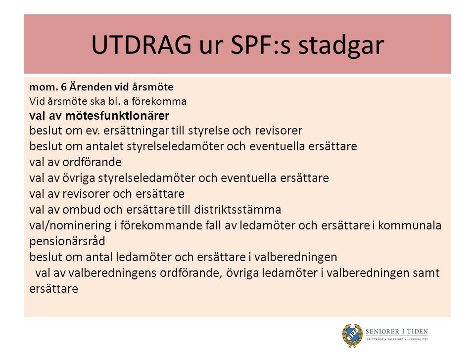 UTDRAG ur SPF:s stadgar mom. 6 Ärenden vid årsmöte Vid årsmöte ska bl.
