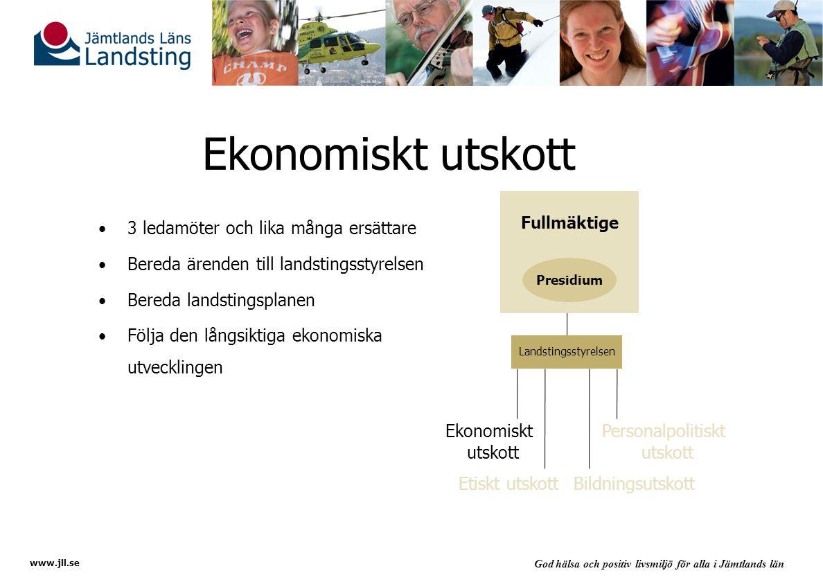 www.jll.se God hälsa och positiv livsmiljö för alla i Jämtlands län Ekonomiskt utskott 3 ledamöter och lika många ersättare Bereda ärenden till landstingsstyrelsen Bereda landstingsplanen Följa den långsiktiga ekonomiska utvecklingen Ekonomiskt utskott Personalpolitiskt utskott Fullmäktige Presidium Landstingsstyrelsen Etiskt utskottBildningsutskott