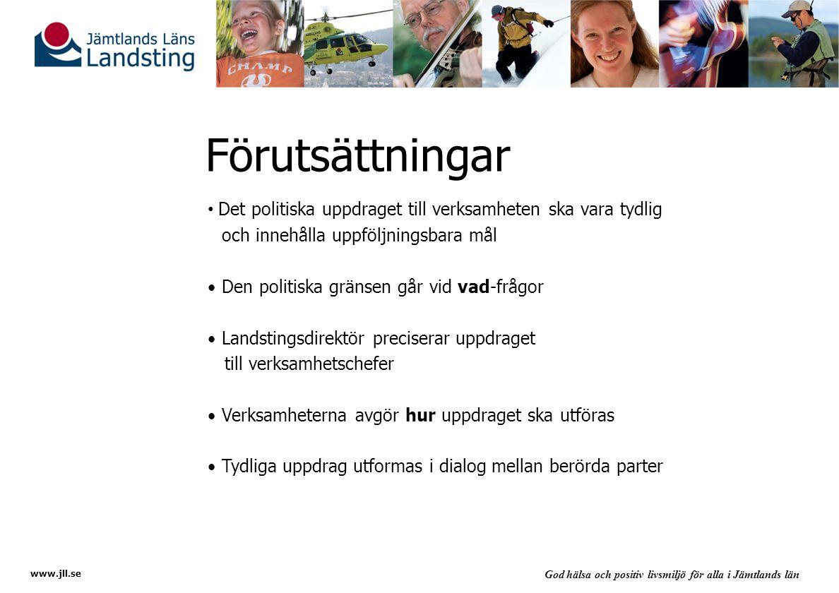 www.jll.se God hälsa och positiv livsmiljö för alla i Jämtlands län Landstingsfullmäktige 55 ledamöter Två permanenta beredningar Tillfälliga beredningar kan inrättas Fler ärenden förs till fullmäktige för beslut Ärenden bereds av en/flera beredningar Fullmäktiges presidium har en viktig roll Fullmäktige Presidium Vård och rehabilitering Demokrati, folkhälsa och kultur