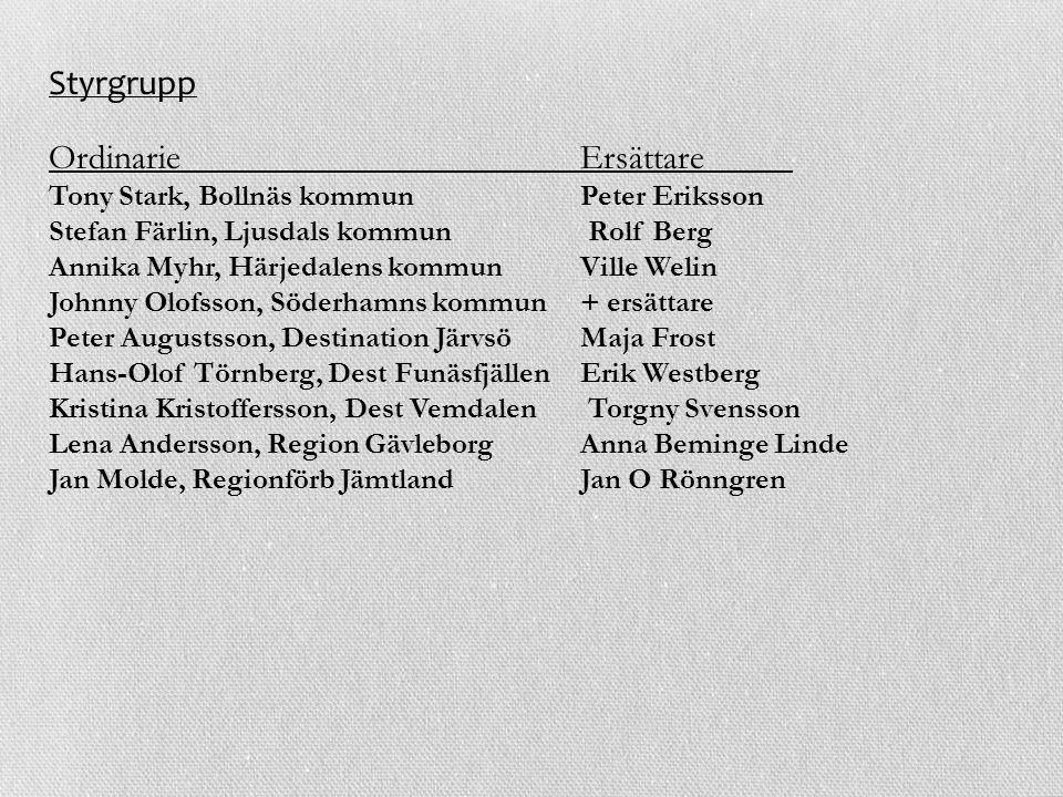 Styrgrupp OrdinarieErsättare Tony Stark, Bollnäs kommun Peter Eriksson Stefan Färlin, Ljusdals kommun Rolf Berg Annika Myhr, Härjedalens kommun Ville