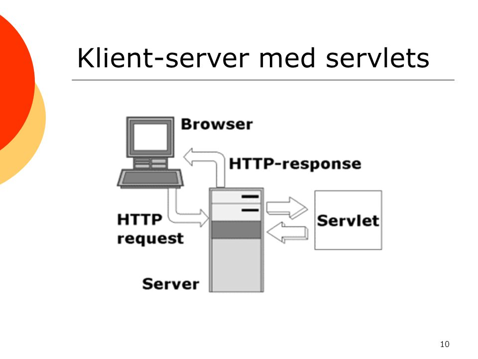 10 Klient-server med servlets