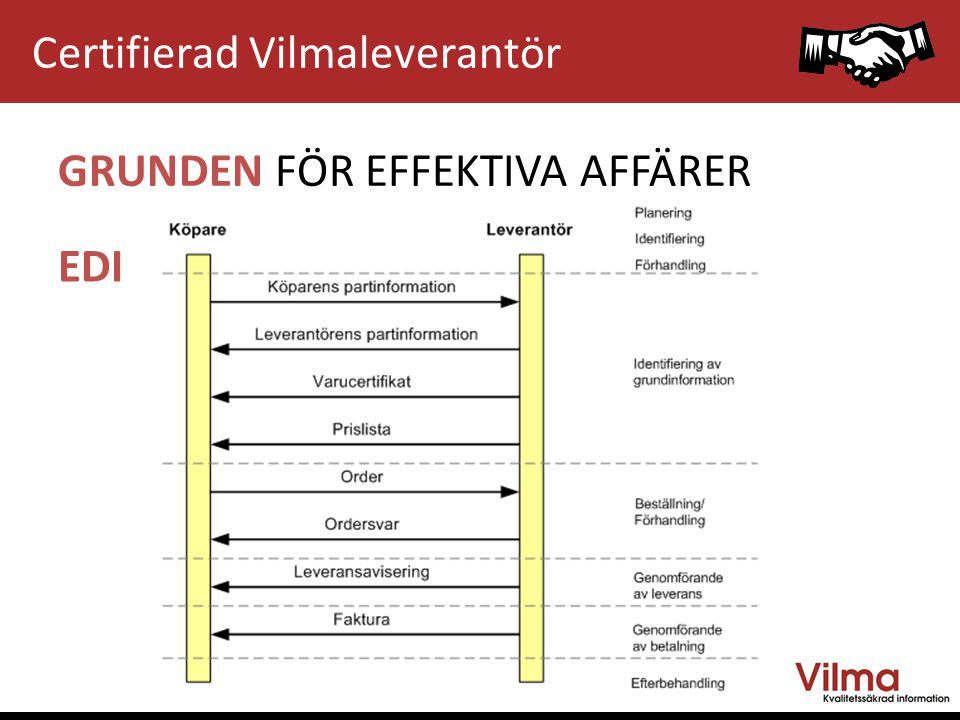 EDI GRUNDEN FÖR EFFEKTIVA AFFÄRER Certifierad Vilmaleverantör