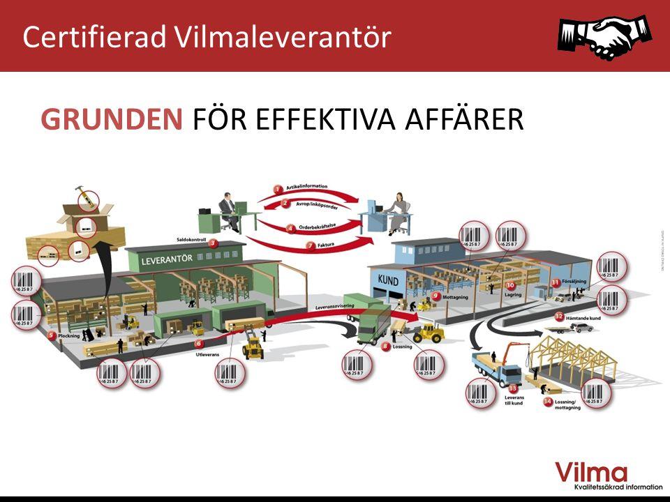 GRUNDEN FÖR EFFEKTIVA AFFÄRER Certifierad Vilmaleverantör