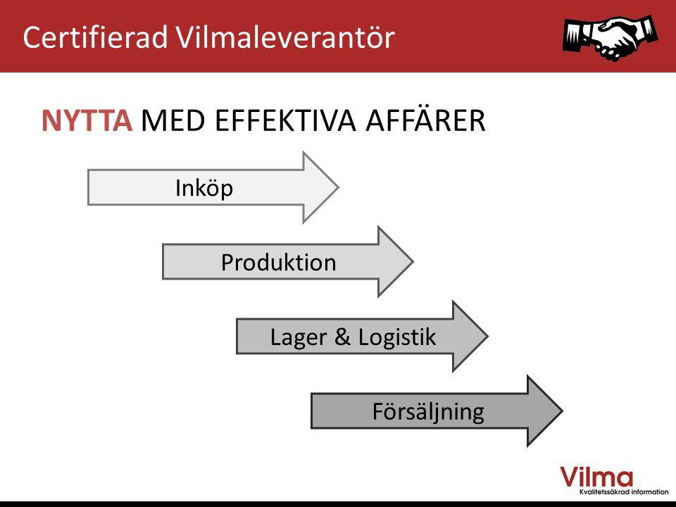 NYTTA MED EFFEKTIVA AFFÄRER Inköp Produktion Försäljning Lager & Logistik Certifierad Vilmaleverantör