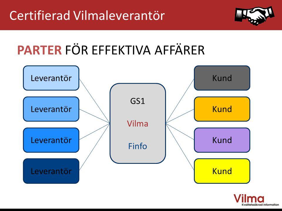 PARTER FÖR EFFEKTIVA AFFÄRER Leverantör Kund GS1 Vilma Finfo Certifierad Vilmaleverantör