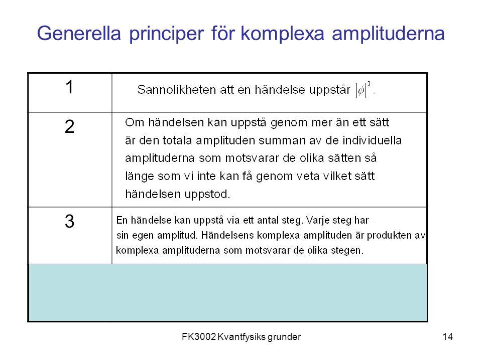 FK3002 Kvantfysiks grunder14 Generella principer för komplexa amplituderna 1 2 3 4