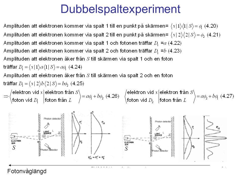 FK3002 Kvantfysiks grunder21 Dubbelspaltexperiment Fotonvåglängd S S