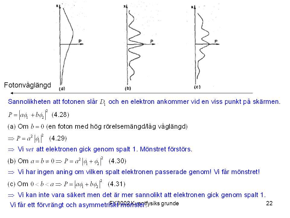 FK3002 Kvantfysiks grunder22 Fotonvåglängd