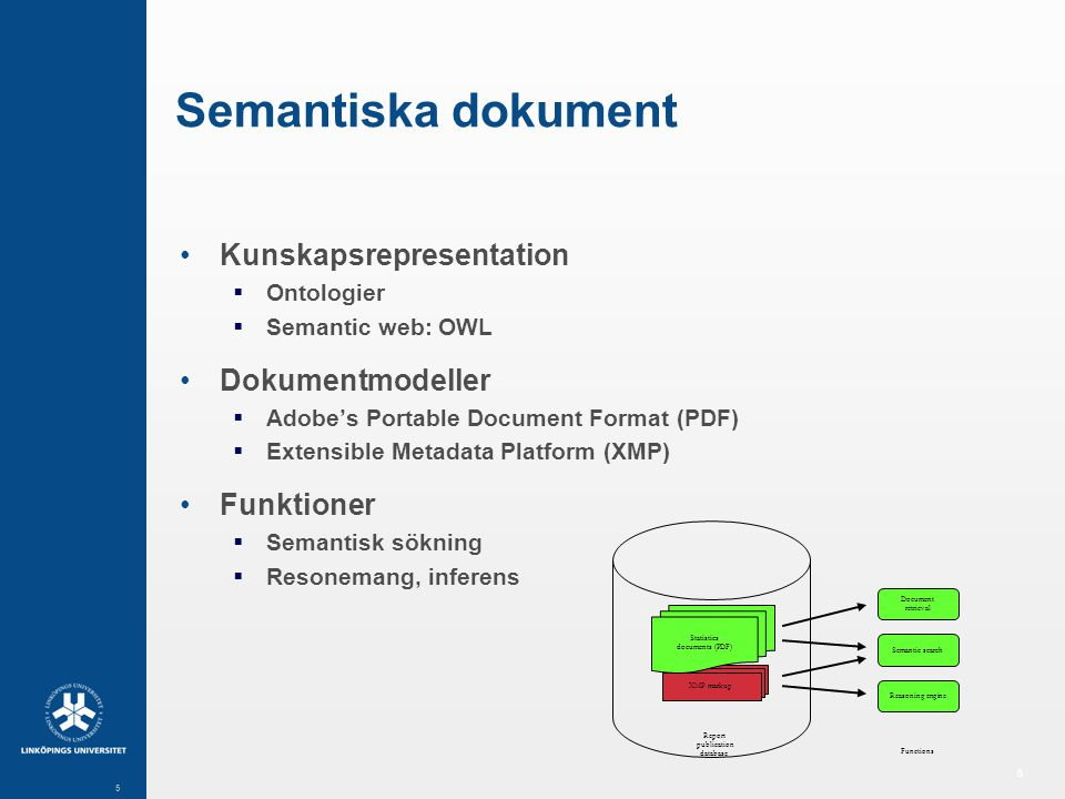6 6 Dokumentproduktion Knowledge source Meta data Data EditingPublicationAuthoringAnalysis Semantic mark-up