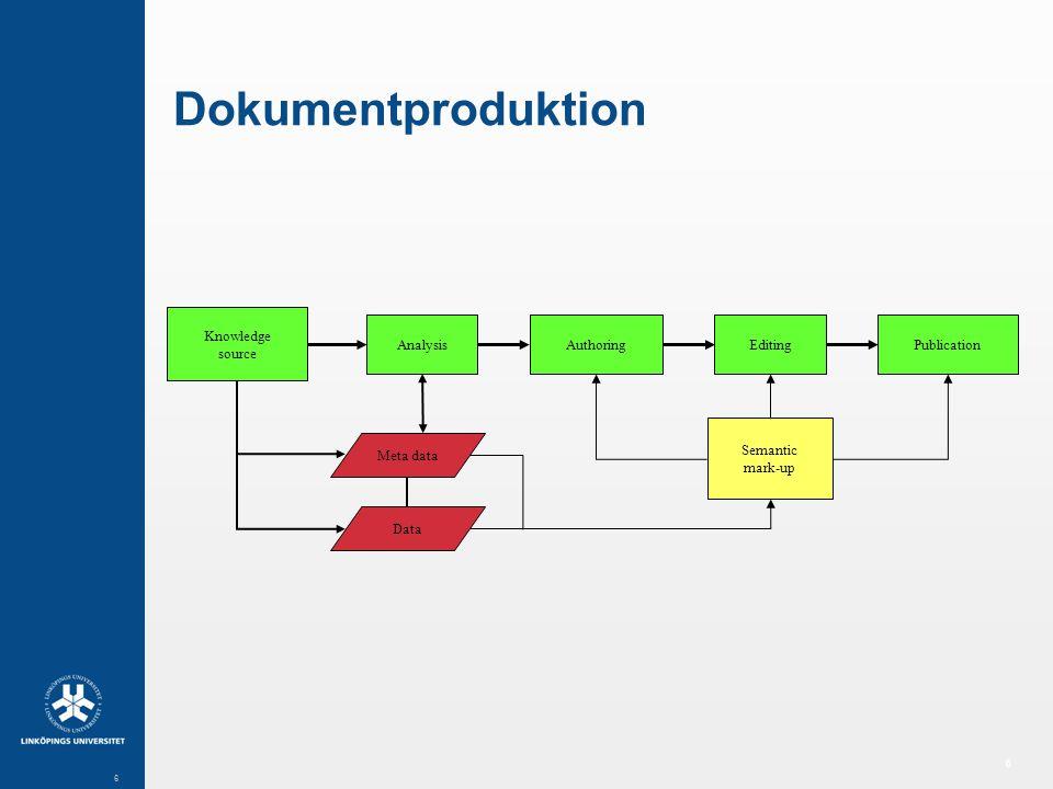 7 7 Protégé ontology editor XMP manager PDF documents with XMP mark-up Metadata manager Pre-existing metadata store Statistics ontology Modeller och verktyg