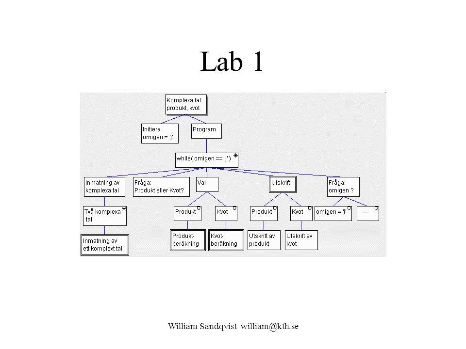 William Sandqvist william@kth.se Lab 1